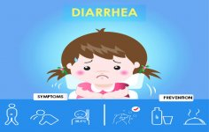 diarrhea-in-children.jpg