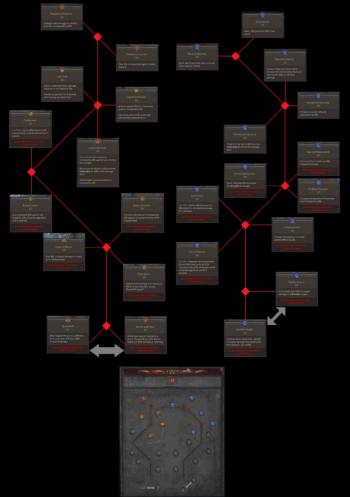 Diablo-IV-Druid-Talents
