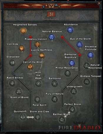 Diablo 4 Druid Talent Tree