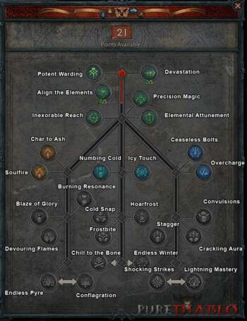 Diablo 4 Sorceress Talent Tree