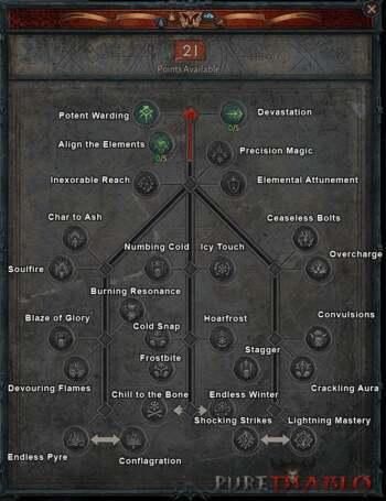 Sorceress Talent Tree