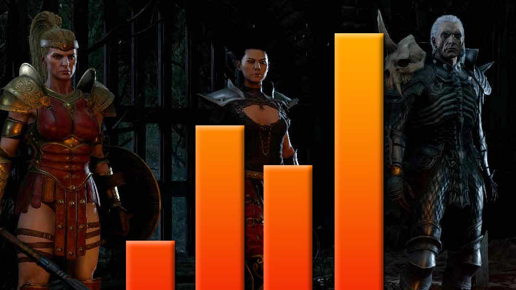Should there be push to activate skill keys in Diablo 2 Resurrected?