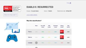 Diablo 2 Resurrected Aus Rating
